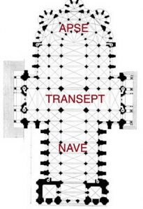 Floor plan of Chartres Cathedral