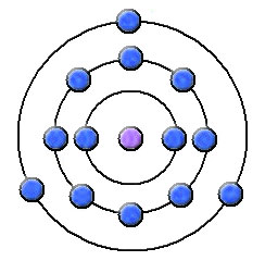 three circles with three balls on the outer circle, eight balls on the middle circle, and two balls on the inner circle, with one purple ball in the center