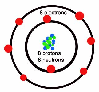 diagram of an oxygen atom