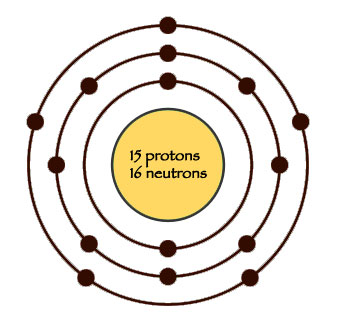 Diagram of a phosphorus atom