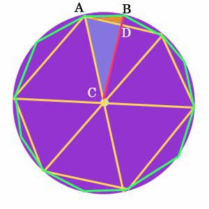 proof for circumference of a circle quatr us study guides
