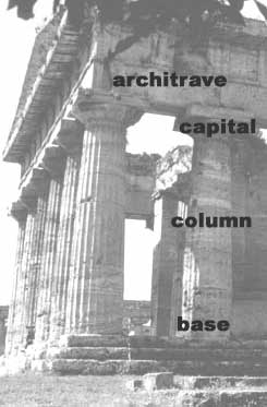 Doric temple showing column base, column, then column capital, and the architrave running along the top of the columns