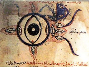 Diagram of an eye, by Ibn al-Haytham (ca. 1000 AD)