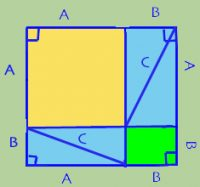 Diagram for proving the Pythagorean Theorem
