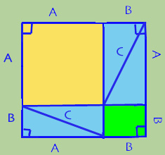 Diagram for proving the Pythagorean Theorem