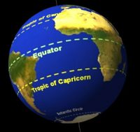 This globe shows the equator running around the widest part of the Earth.