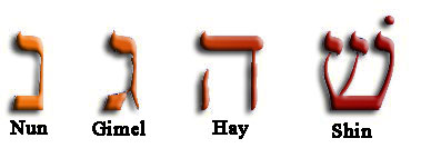 How to read the dreidel letters