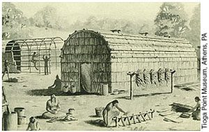 Iroquois longhouse - an old etching of a building shaped like an upside down U