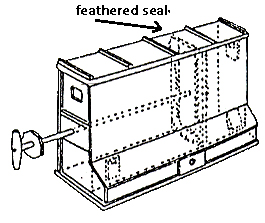 Double-action piston box bellows (China)