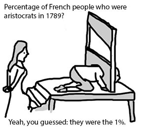 Cartoon: Percentage of French people who were aristocrats in 1789? Yeah, you guessed: they were the 1%.